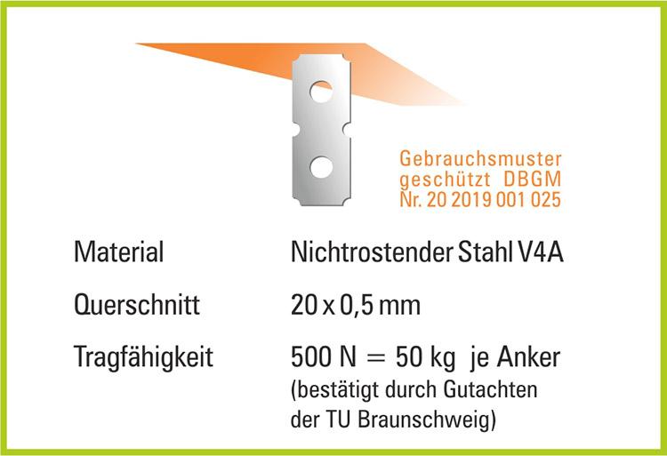 Fiedler Deckensysteme Integriertes Abhängesystem Gebrauchsmusterschutz