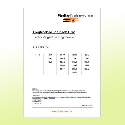 Abbildung Titelseite Fiedler Traglasttabellen