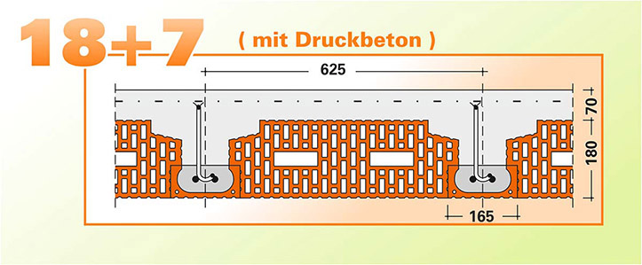Fiedler Deckensysteme Ziegel-Einhängedecke mit Druckbeton Zeichnung Detail